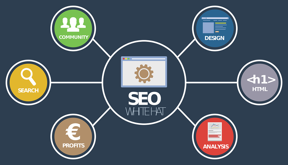 SEO Strategies You Need to Make Before Web Designing