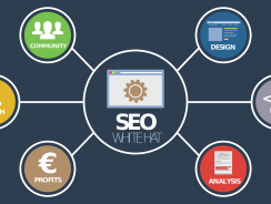 Search engine optimisation in Wirral
